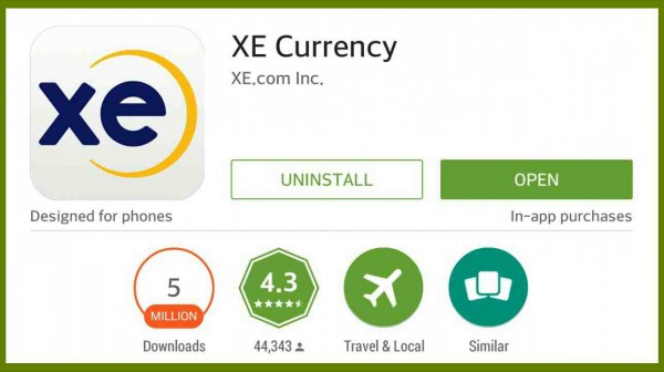 Why Is It Useful Having A Currency Converter In Your Pocket